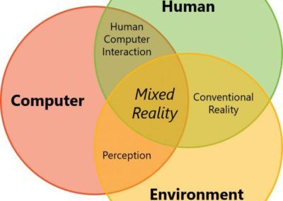 mixed-reality-venn-diagram-620x620